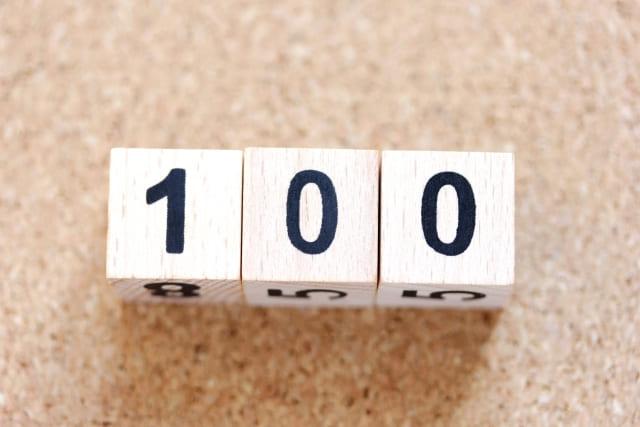 上位表示が増えやすい記事数は100記事前後